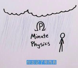 分钟物理:雨中是跑还是走?